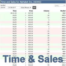 Stock Message Board Time and Sales