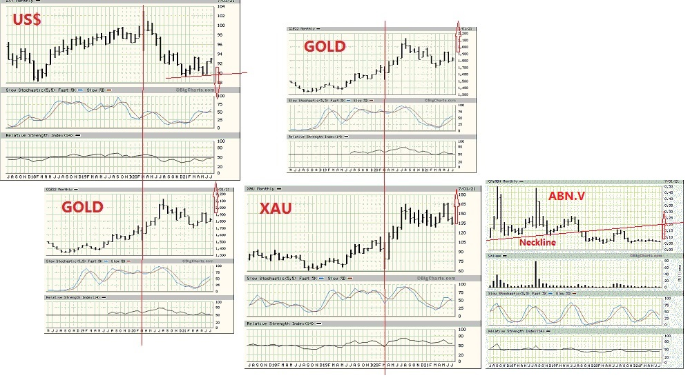 1511731865_US$,Gold,XAU(edited).jpg