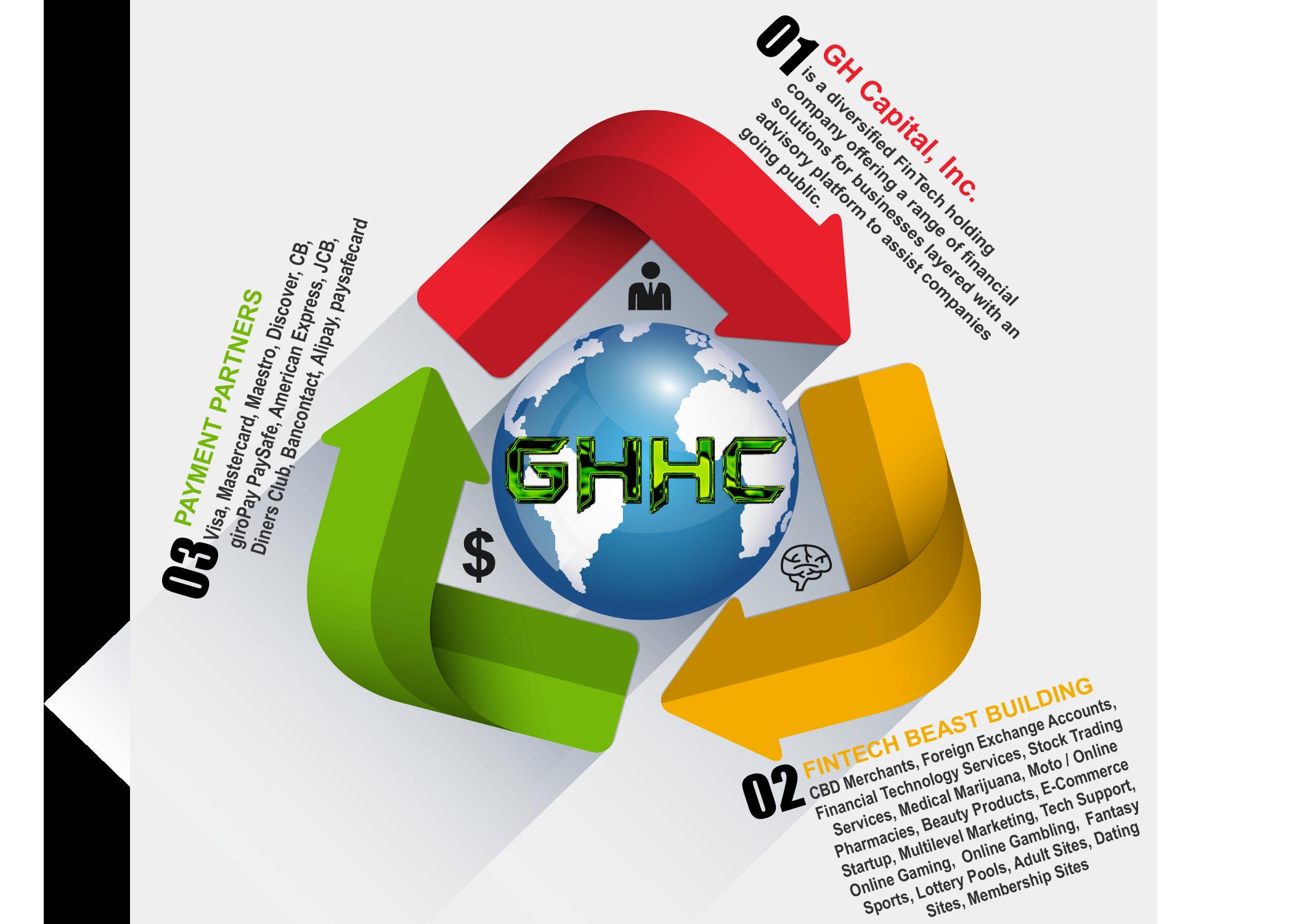 384962069_GHHCInfogrpahic001.png