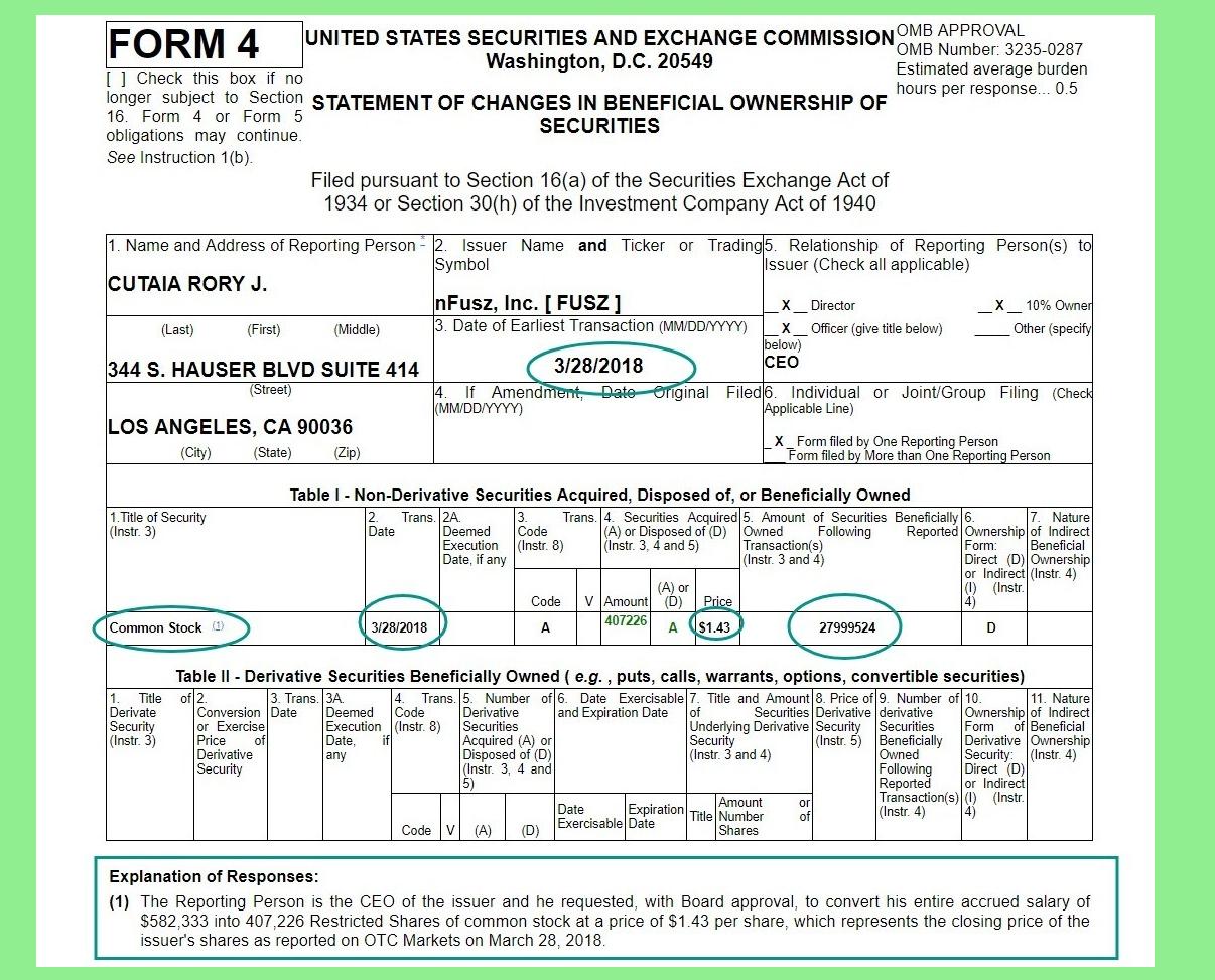 Sec Form 4 >> Nfusz Inc Fusz Fusz Sec Form 4 Insider Buying
