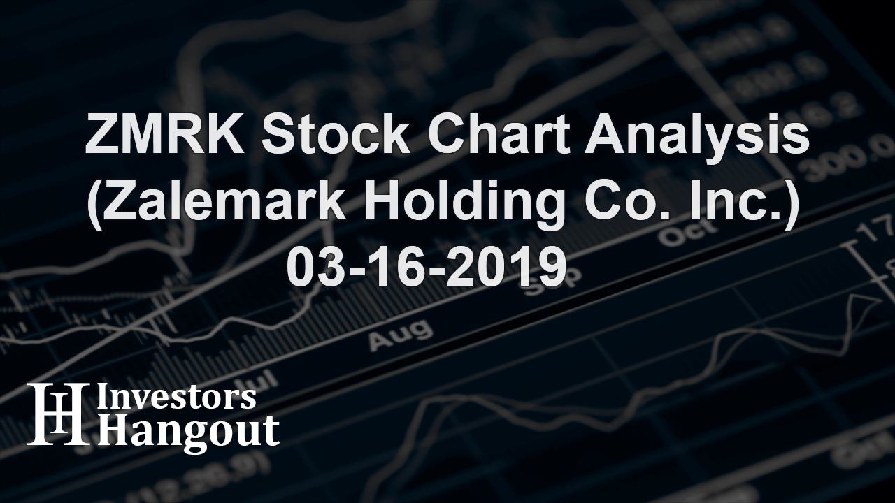ZMRK Stock Chart Analysis (Zalemark Holding Co. Inc.) 03-16-2019