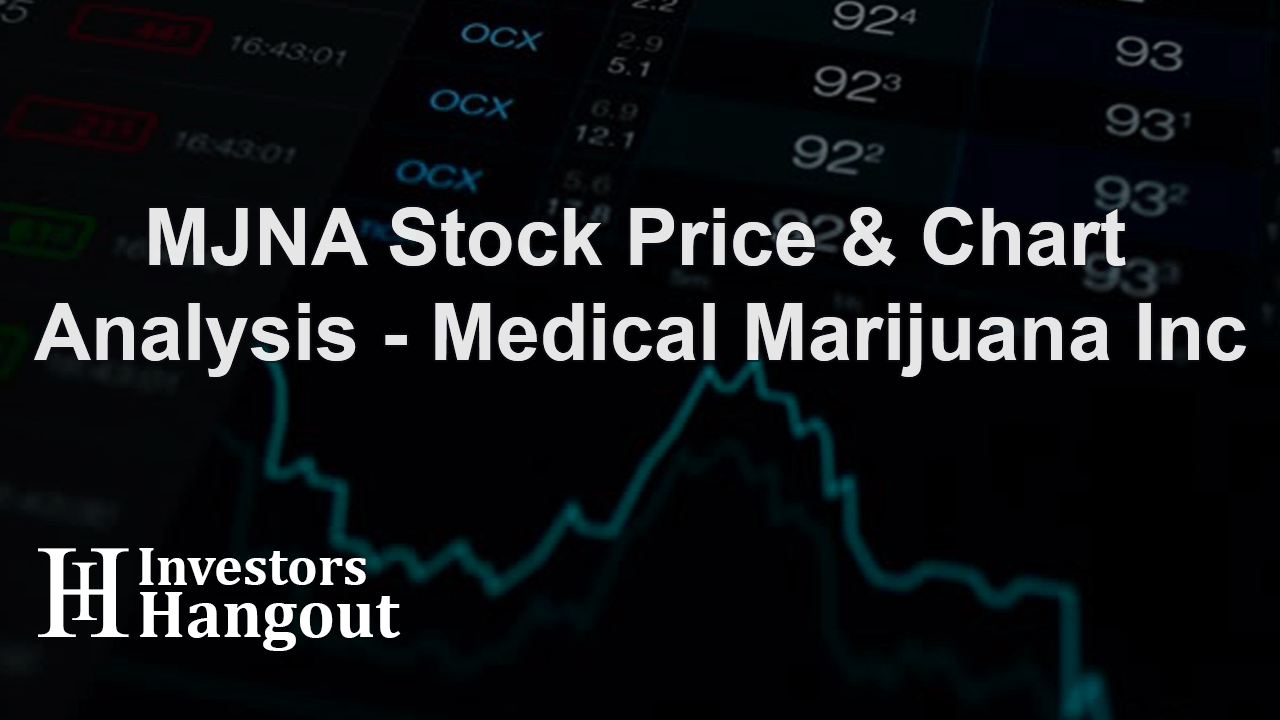 MJNA Stock Price & Chart Analysis - Medical Marijuana Inc