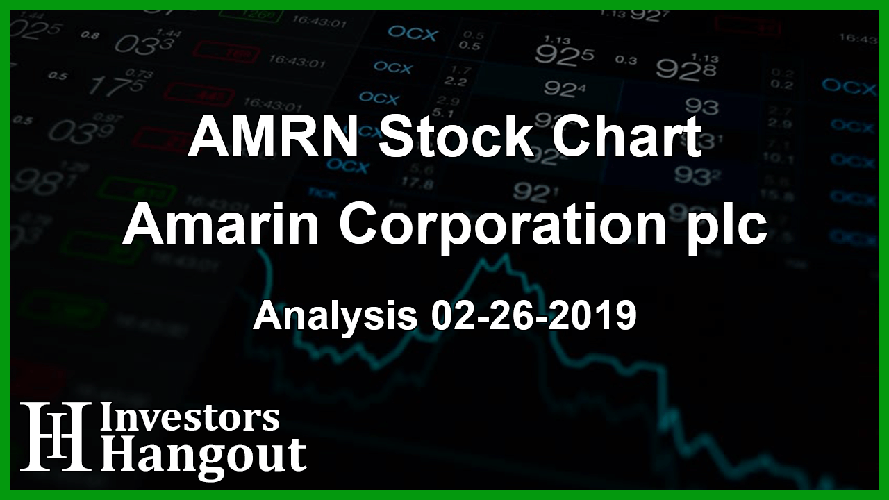 AMRN Stock Chart (Amarin Corporation plc) Analysis 02-26-2019