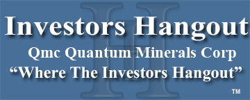 QMCQF Stock | Message Board | Qmc Quantum Minerals Corp